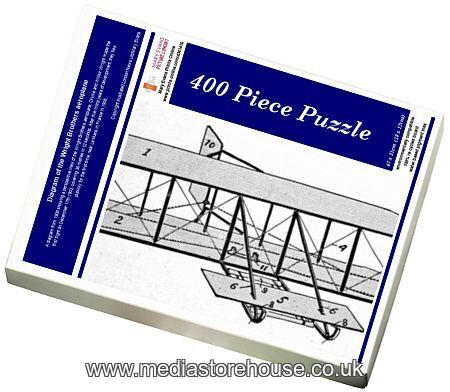 Jigsaw Puzzle of Diagram of the Wright Brothers aeroplane